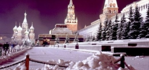 Climate in Moscow